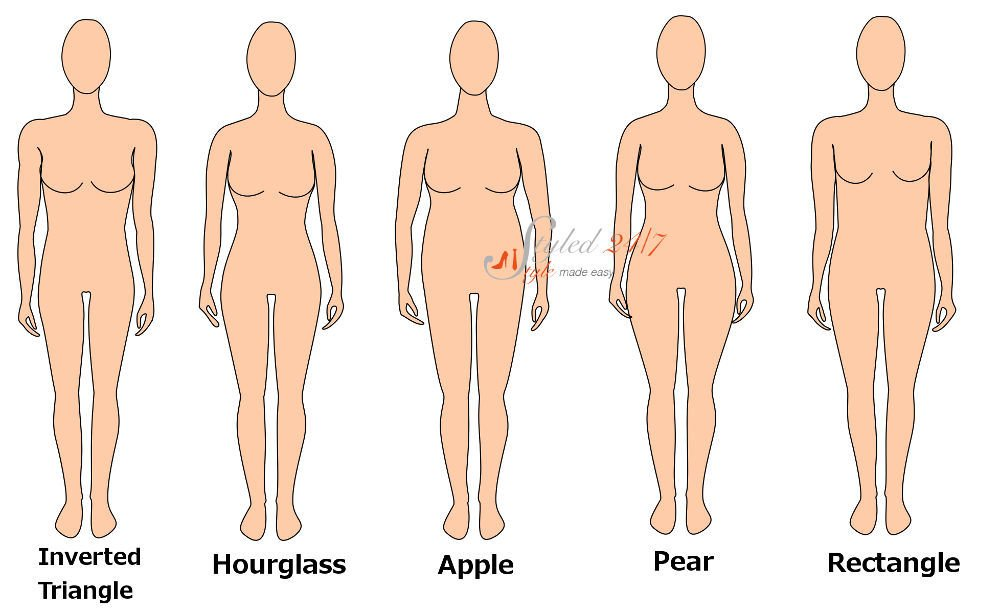 e248f4635 What Body Shape am I  apple